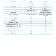mechanische Edelstahl-Eigenschaften